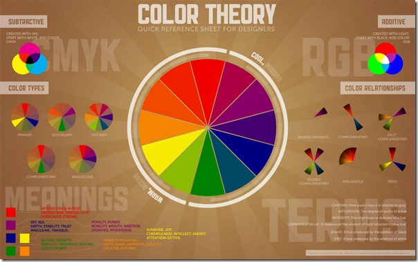 teoriadelcolor